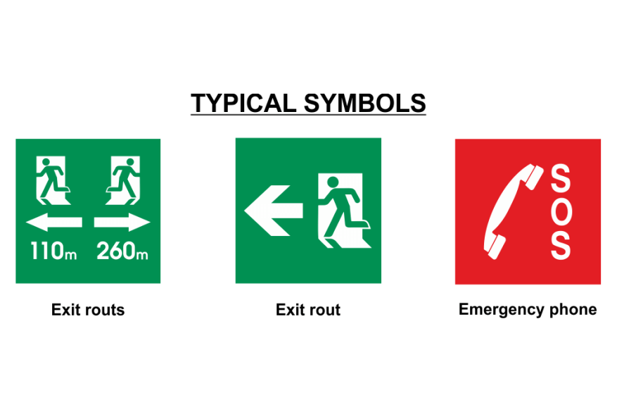 Typical symbols